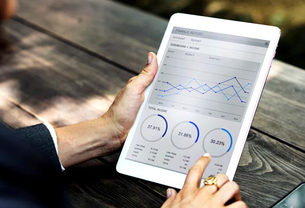 Monitoruj dochód z reklamy w czasie rzeczywistym
